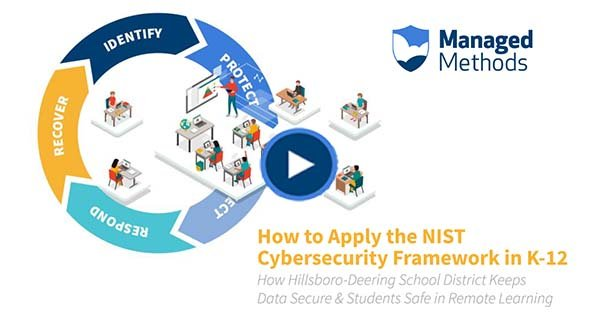 NIST Cybersecurity Framework Recording Image