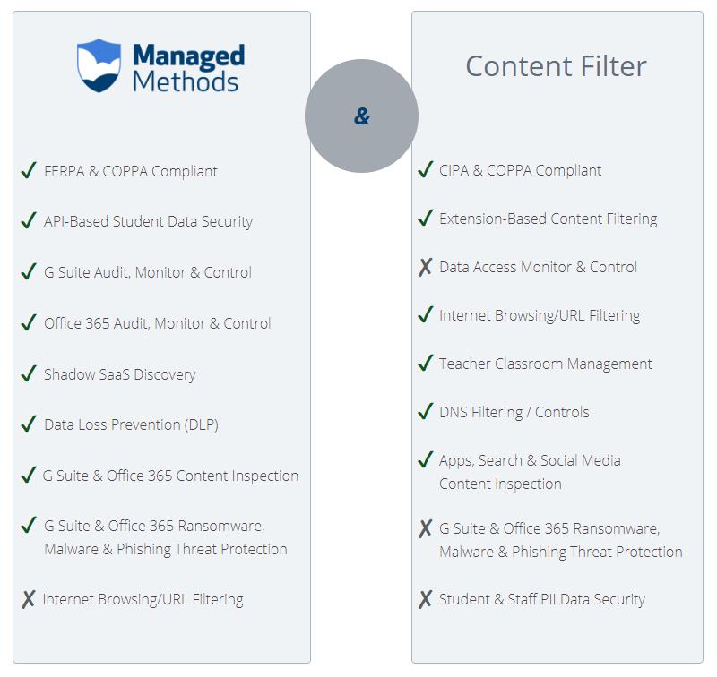 Content_Filter_Generic_Comparison